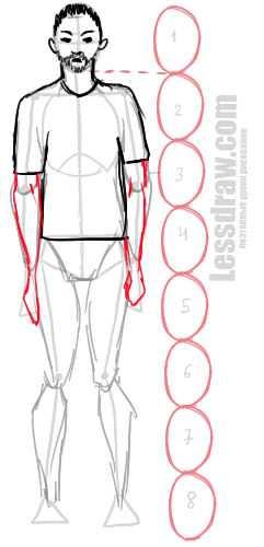 Урок рисования тела человека является смертельной